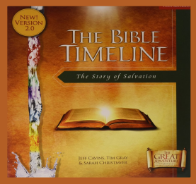 The Bible Timeline Continued: The Story of Salvation